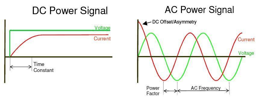 DC-vs-AC